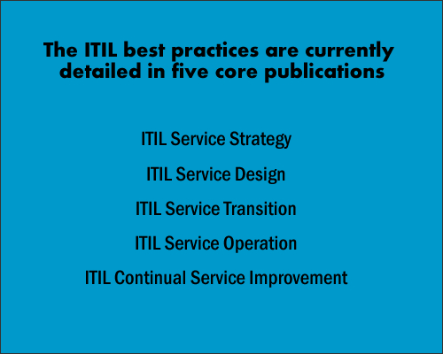 ITIL Best Practices