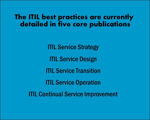 ITIL Best Practices