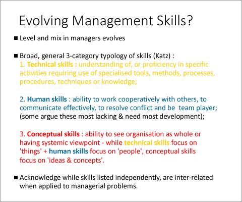 Evolving Management Skills?