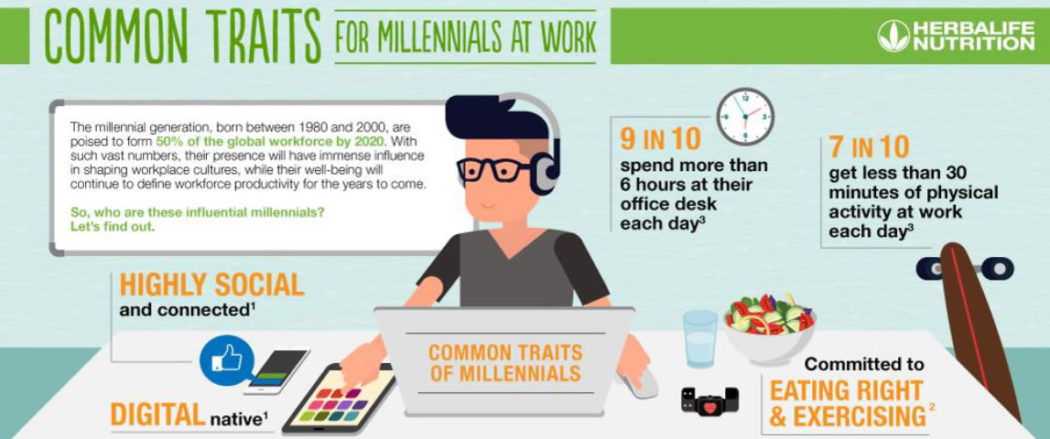 common traits for millenials at work